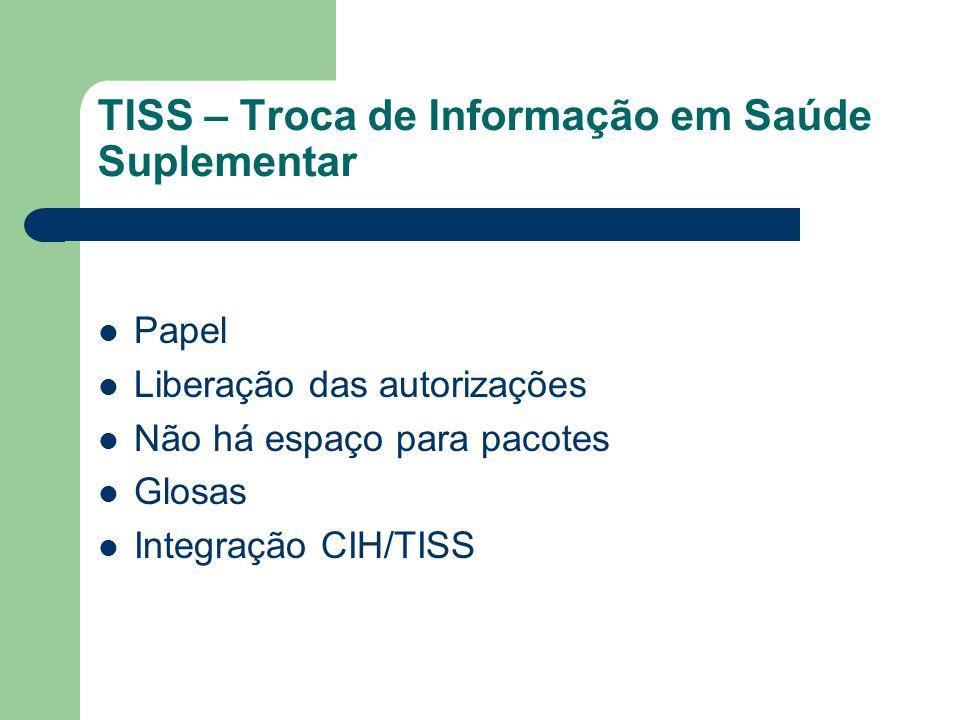 TISS – Troca de Informação em Saúde Suplementar Papel Liberação das autorizações Não há espaço para pacotes Glosas Integração CIH/TISS