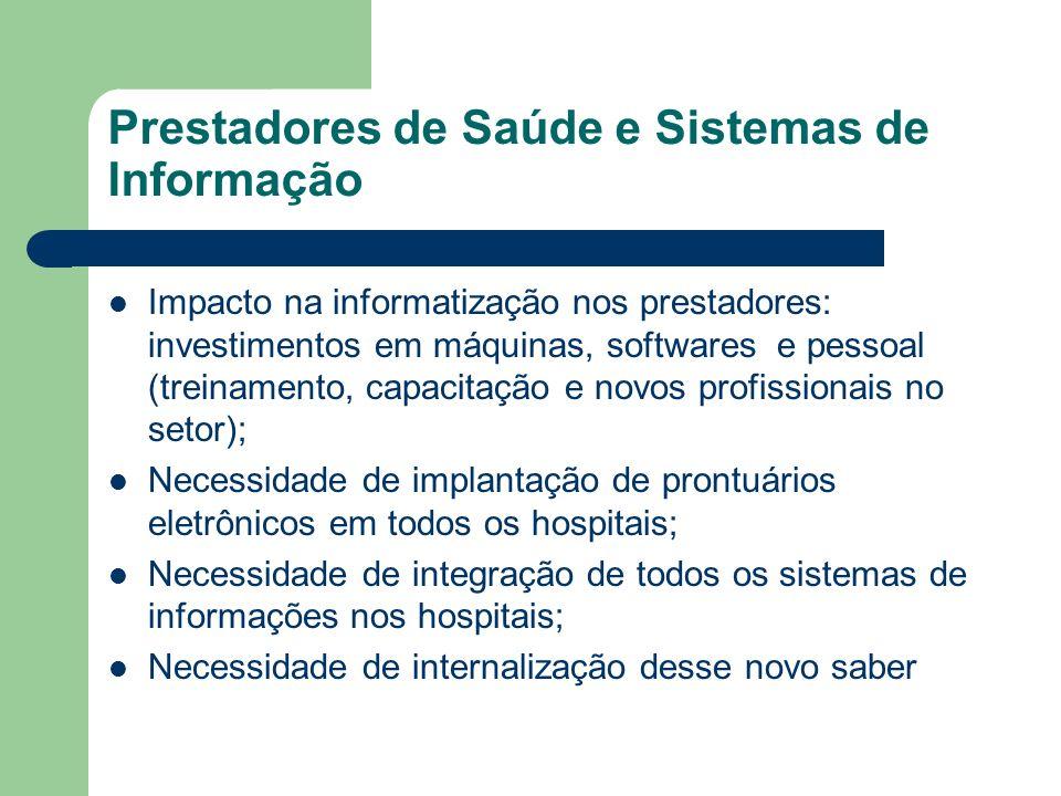 Prestadores de Saúde e Sistemas de Informação Impacto na informatização nos prestadores: investimentos em máquinas, softwares e pessoal (treinamento,