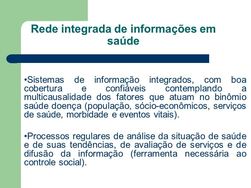 Rede integrada de informações em saúde Sistemas de informação integrados, com boa cobertura e confiáveis contemplando a multicausalidade dos fatores q
