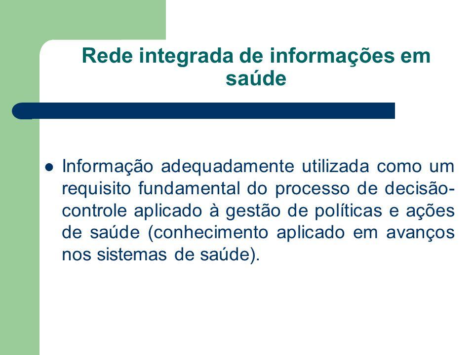 Rede integrada de informações em saúde Informação adequadamente utilizada como um requisito fundamental do processo de decisão- controle aplicado à ge