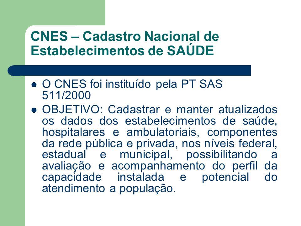 CNES – Cadastro Nacional de Estabelecimentos de SAÚDE O CNES foi instituído pela PT SAS 511/2000 OBJETIVO: Cadastrar e manter atualizados os dados dos