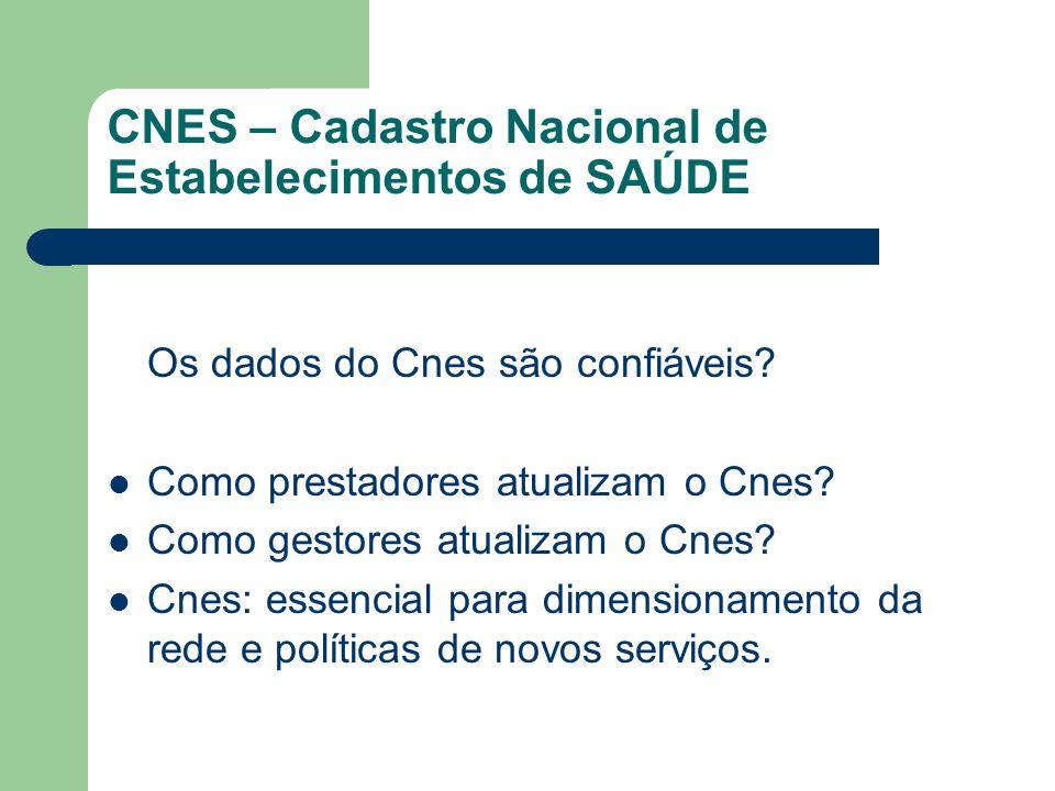 CNES – Cadastro Nacional de Estabelecimentos de SAÚDE Os dados do Cnes são confiáveis? Como prestadores atualizam o Cnes? Como gestores atualizam o Cn