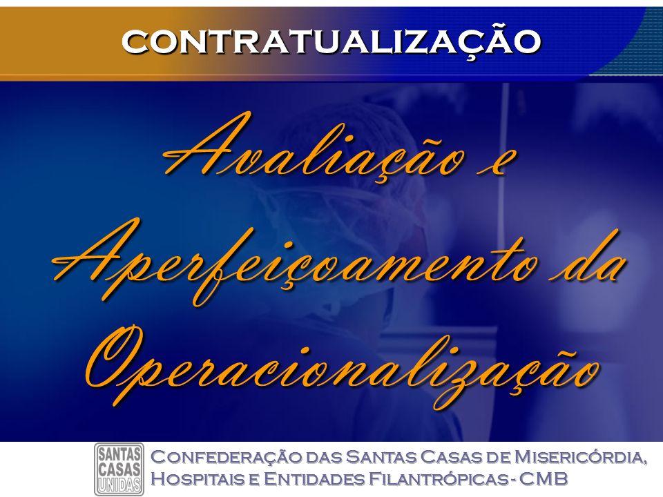 contratualizaçãocontratualização Avaliação e Aperfeiçoamento da Operacionalização