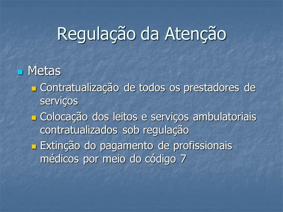 Regulação da Atenção Metas Metas Contratualização de todos os prestadores de serviços Contratualização de todos os prestadores de serviços Colocação d
