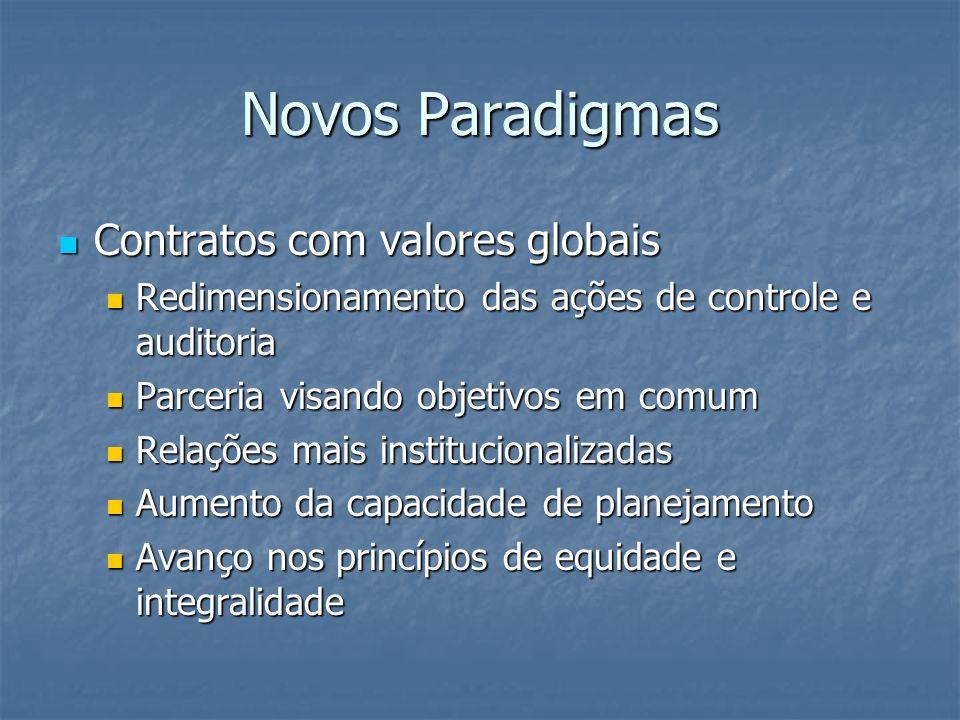 Novos Paradigmas Contratos com valores globais Contratos com valores globais Redimensionamento das ações de controle e auditoria Redimensionamento das