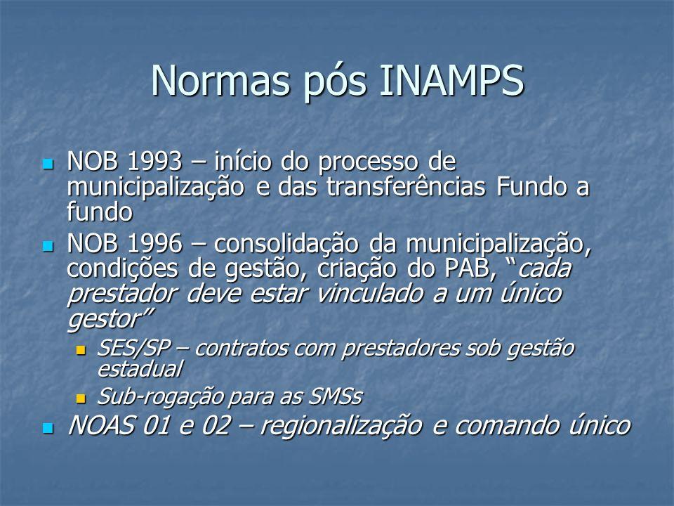 Normas pós INAMPS NOB 1993 – início do processo de municipalização e das transferências Fundo a fundo NOB 1993 – início do processo de municipalização