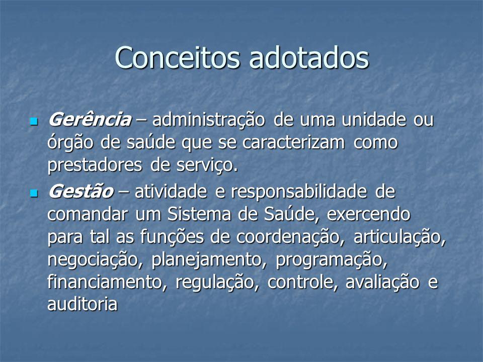 Conceitos adotados Gerência – administração de uma unidade ou órgão de saúde que se caracterizam como prestadores de serviço. Gerência – administração
