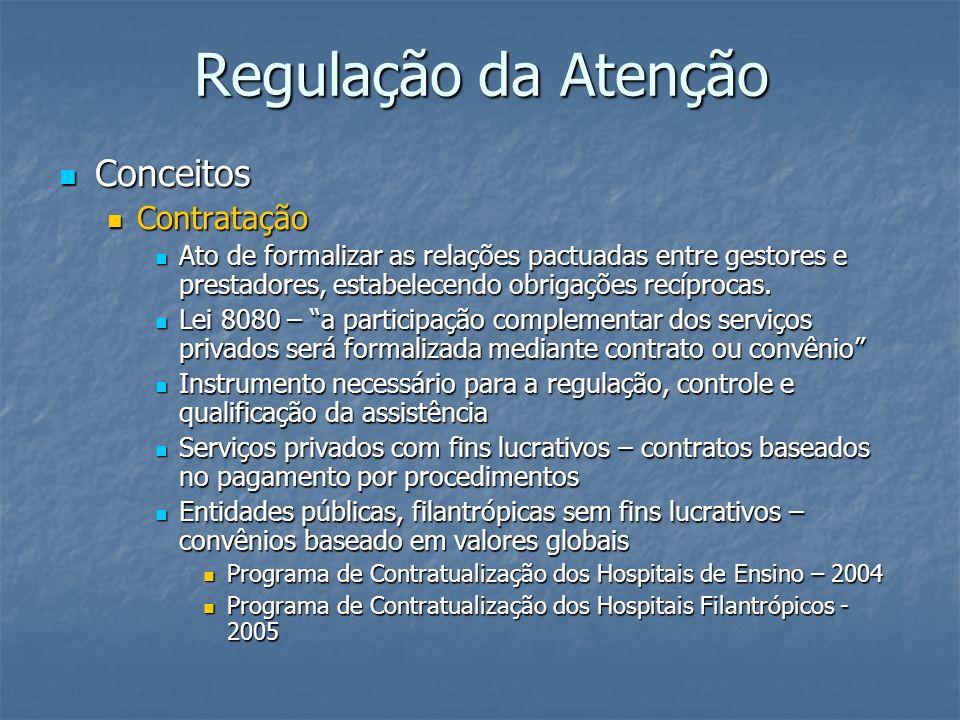 Regulação da Atenção Conceitos Conceitos Contratação Contratação Ato de formalizar as relações pactuadas entre gestores e prestadores, estabelecendo obrigações recíprocas.