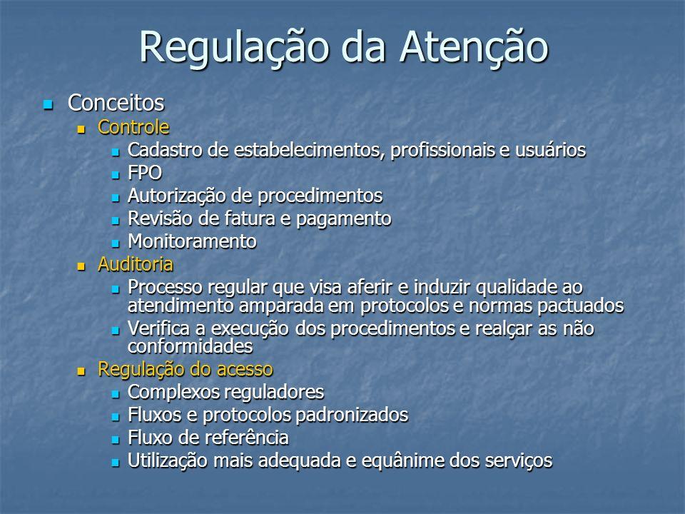 Regulação da Atenção Conceitos Conceitos Controle Controle Cadastro de estabelecimentos, profissionais e usuários Cadastro de estabelecimentos, profis