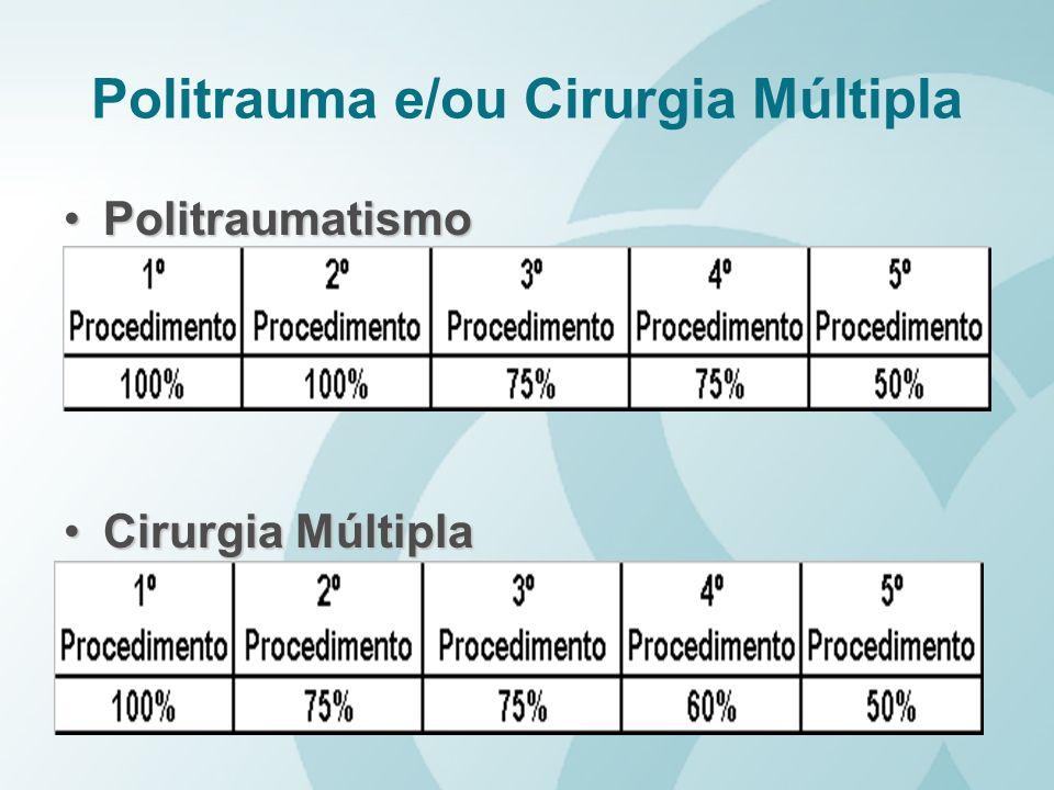 Politrauma e/ou Cirurgia Múltipla PolitraumatismoPolitraumatismo Cirurgia MúltiplaCirurgia Múltipla