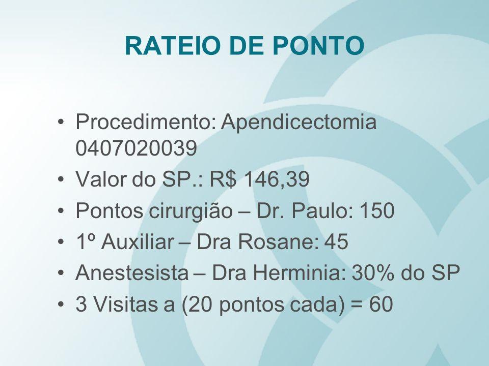 RATEIO DE PONTO Procedimento: Apendicectomia 0407020039 Valor do SP.: R$ 146,39 Pontos cirurgião – Dr. Paulo: 150 1º Auxiliar – Dra Rosane: 45 Anestes