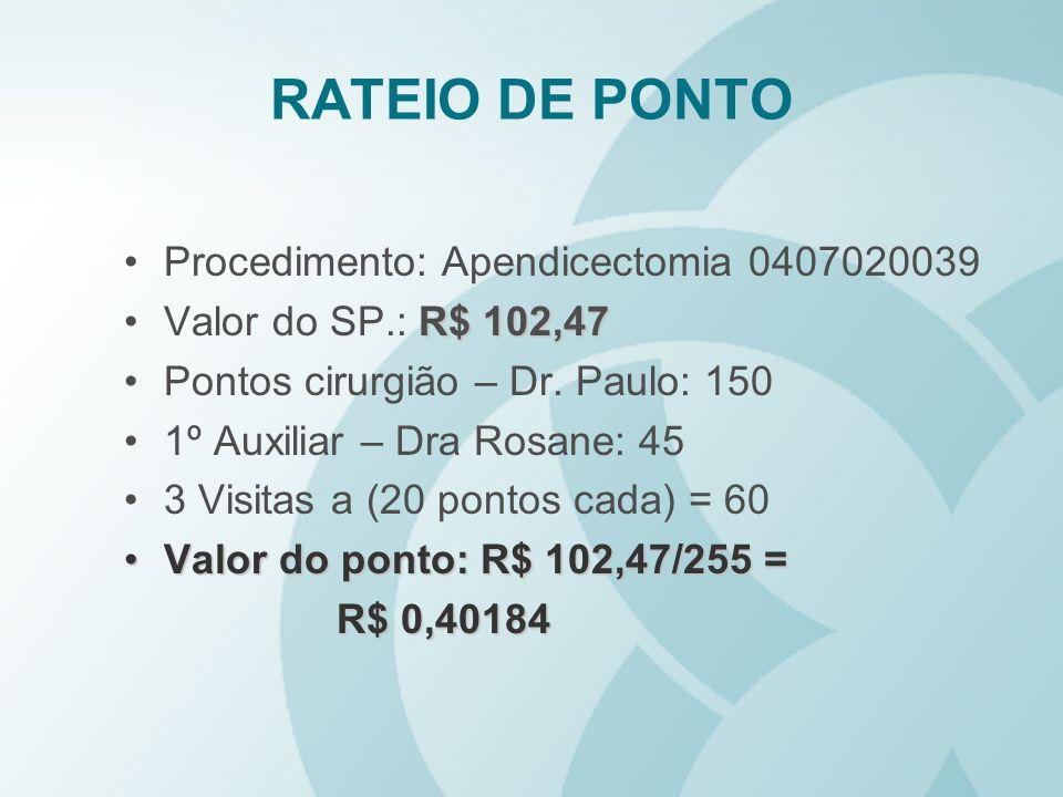RATEIO DE PONTO Procedimento: Apendicectomia 0407020039 R$ 102,47Valor do SP.: R$ 102,47 Pontos cirurgião – Dr. Paulo: 150 1º Auxiliar – Dra Rosane: 4