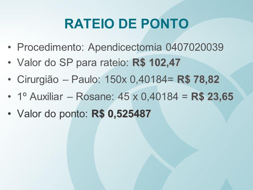 RATEIO DE PONTO Procedimento: Apendicectomia 0407020039 R$ 102,47Valor do SP para rateio: R$ 102,47 R$ 78,82Cirurgião – Paulo: 150x 0,40184= R$ 78,82