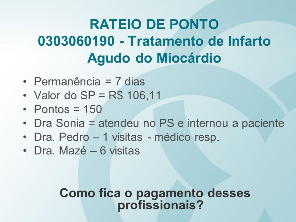 RATEIO DE PONTO 0303060190 - Tratamento de Infarto Agudo do Miocárdio Permanência = 7 dias Valor do SP = R$ 106,11 Pontos = 150 Dra Sonia = atendeu no