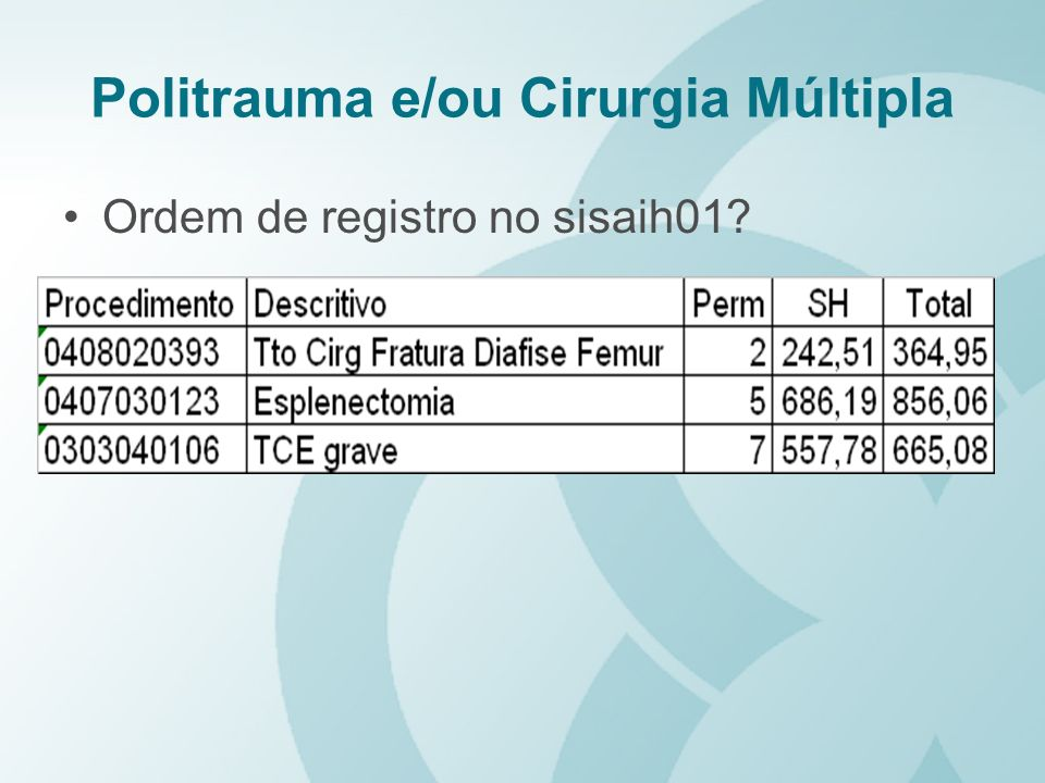 Politrauma e/ou Cirurgia Múltipla Ordem de registro no sisaih01?
