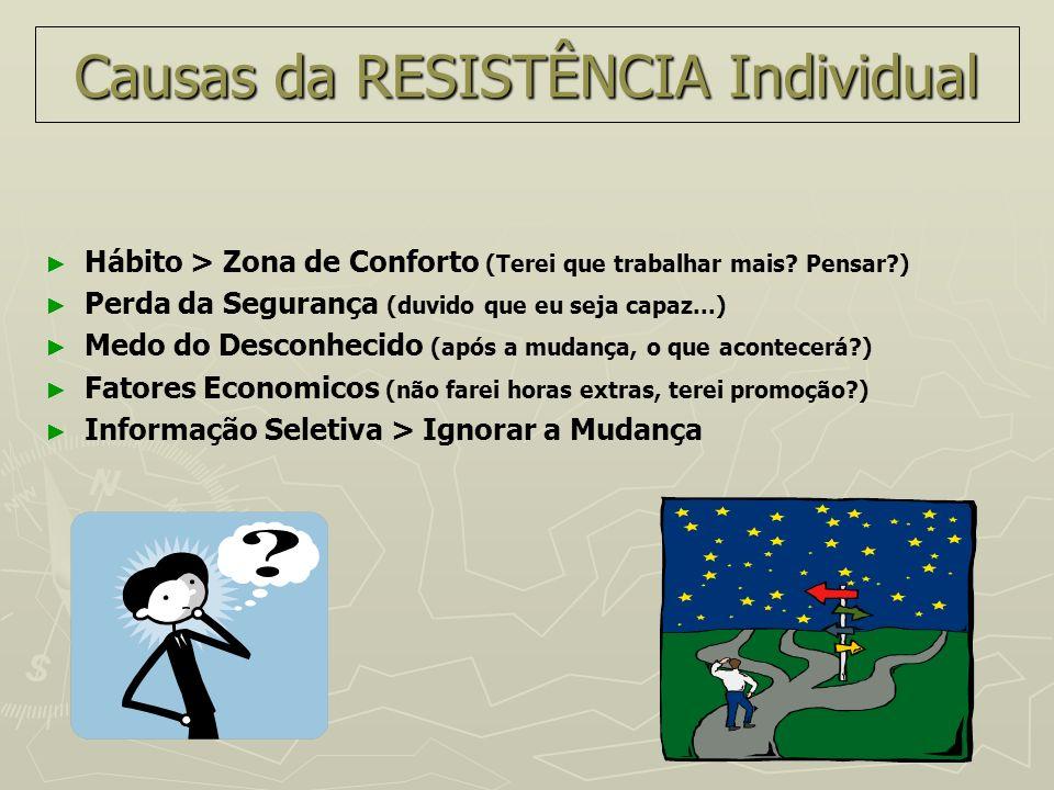 Causas da RESISTÊNCIA Individual Hábito > Zona de Conforto (Terei que trabalhar mais? Pensar?) Perda da Segurança (duvido que eu seja capaz...) Medo d