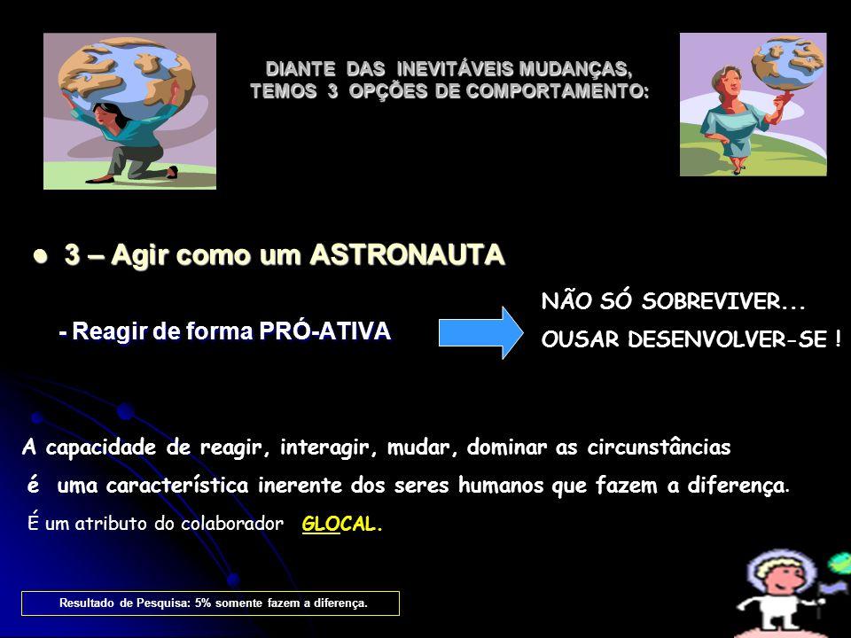 DIANTE DAS INEVITÁVEIS MUDANÇAS, TEMOS 3 OPÇÕES DE COMPORTAMENTO: 3 – Agir como um ASTRONAUTA 3 – Agir como um ASTRONAUTA - Reagir de forma PRÓ-ATIVA