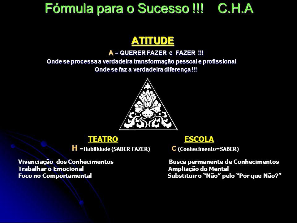 Fórmula para o Sucesso !!! C.H.A ATITUDE ATITUDE A = QUERER FAZER e FAZER !!! A = QUERER FAZER e FAZER !!! Onde se processa a verdadeira transformação