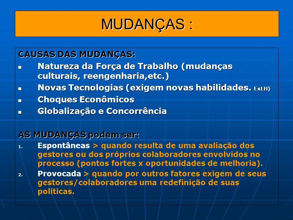 MUDANÇAS : CAUSAS DAS MUDANÇAS: Natureza da Força de Trabalho (mudanças culturais, reengenharia,etc.) Natureza da Força de Trabalho (mudanças culturai