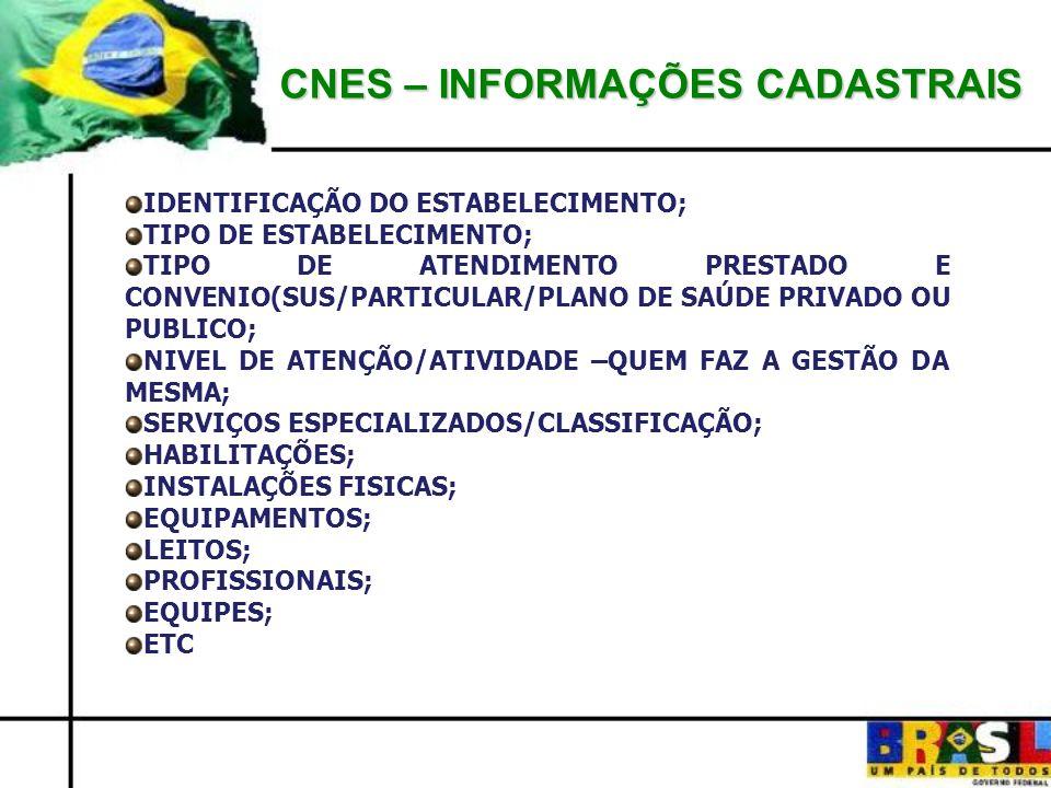 CNES – INFORMAÇÕES CADASTRAIS IDENTIFICAÇÃO DO ESTABELECIMENTO; TIPO DE ESTABELECIMENTO; TIPO DE ATENDIMENTO PRESTADO E CONVENIO(SUS/PARTICULAR/PLANO