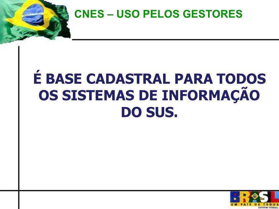 CNES – USO PELOS GESTORES É BASE CADASTRAL PARA TODOS OS SISTEMAS DE INFORMAÇÃO DO SUS.