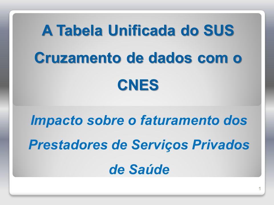 Impacto sobre o faturamento dos Prestadores de Serviços Privados de Saúde A Tabela Unificada do SUS Cruzamento de dados com o CNES 1