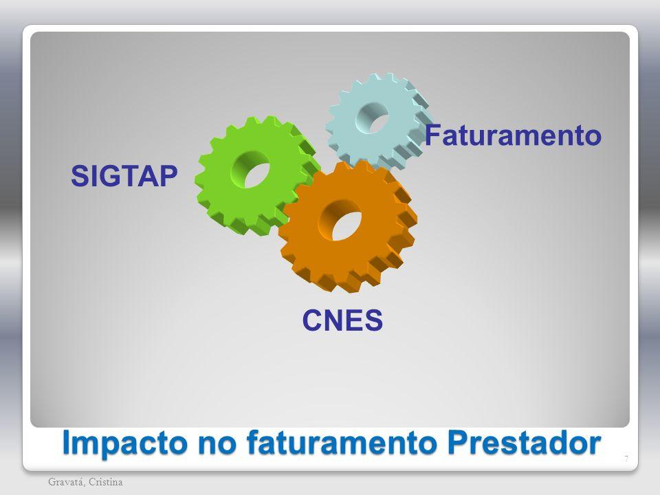 Impacto no faturamento Prestador 7 Gravatá, Cristina SIGTAP CNES Faturamento