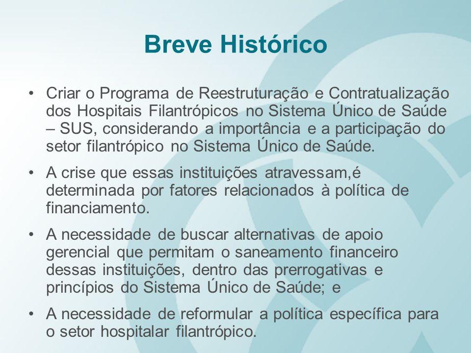 Breve Histórico Criar o Programa de Reestruturação e Contratualização dos Hospitais Filantrópicos no Sistema Único de Saúde – SUS, considerando a impo