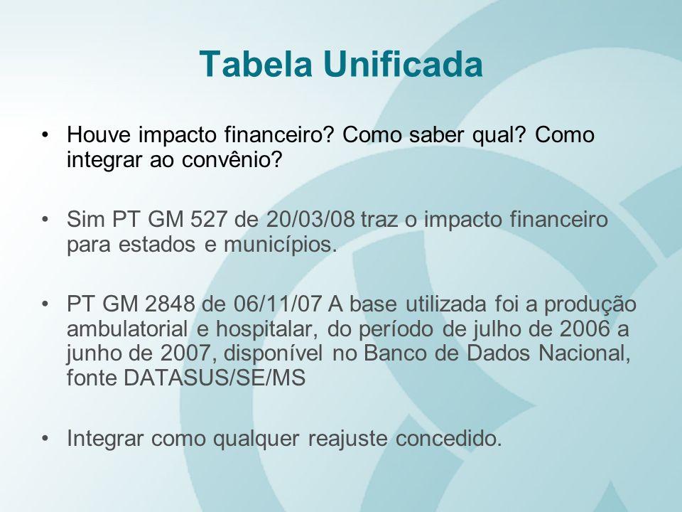 Tabela Unificada Houve impacto financeiro? Como saber qual? Como integrar ao convênio? Sim PT GM 527 de 20/03/08 traz o impacto financeiro para estado