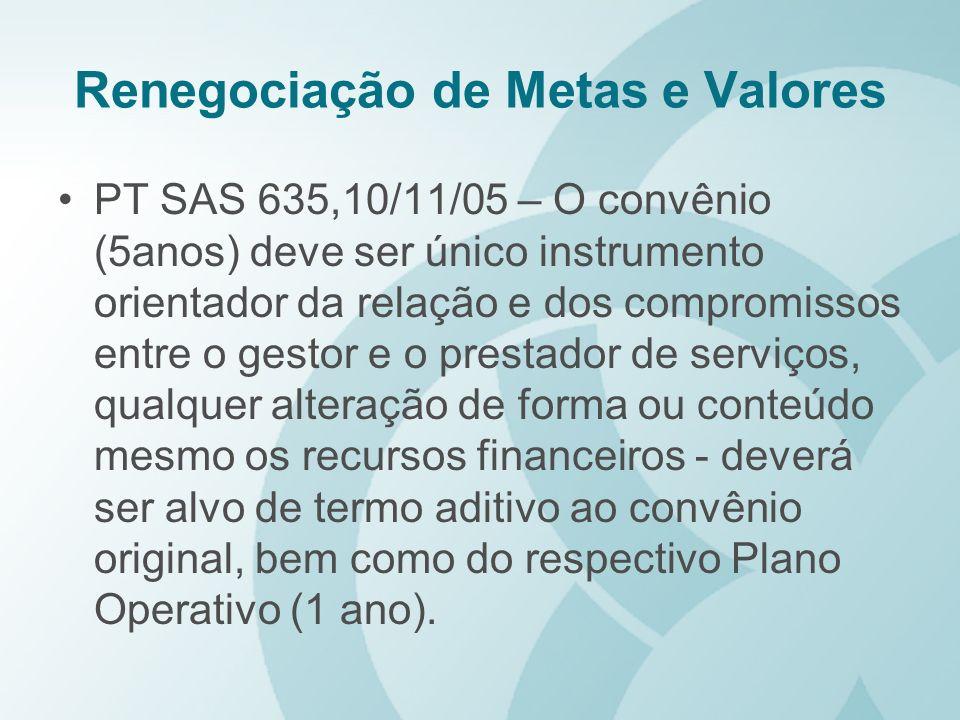 Renegociação de Metas e Valores PT SAS 635,10/11/05 – O convênio (5anos) deve ser único instrumento orientador da relação e dos compromissos entre o g