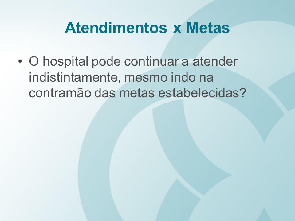 Atendimentos x Metas O hospital pode continuar a atender indistintamente, mesmo indo na contramão das metas estabelecidas?