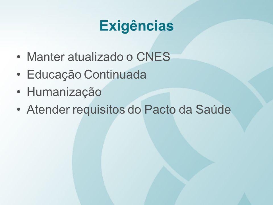 Exigências Manter atualizado o CNES Educação Continuada Humanização Atender requisitos do Pacto da Saúde