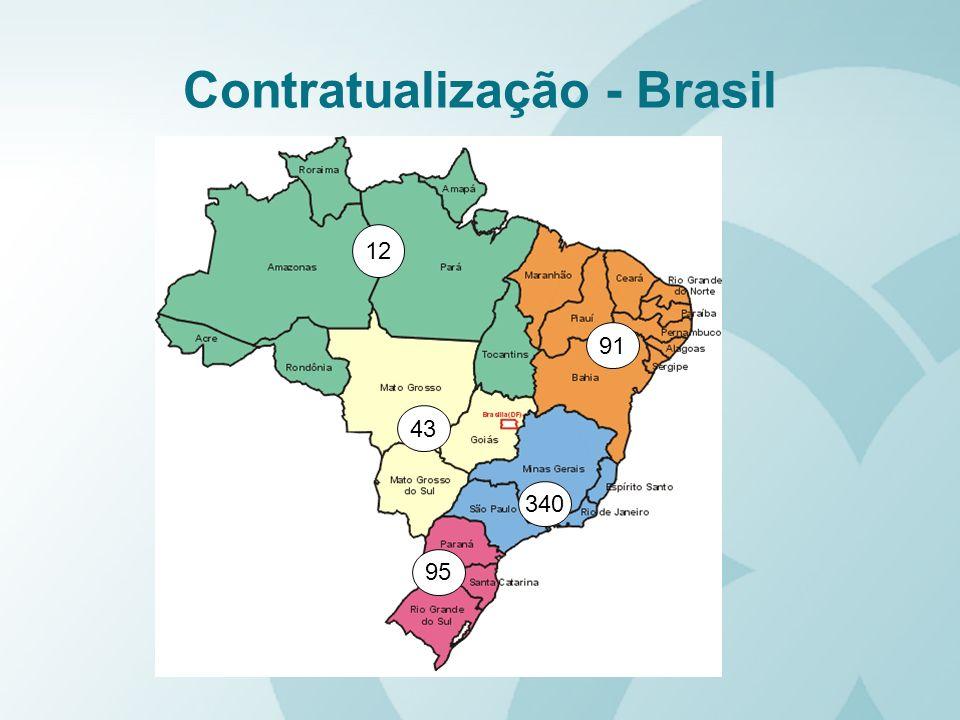 Contratualização - Brasil 91 12 95 43 340