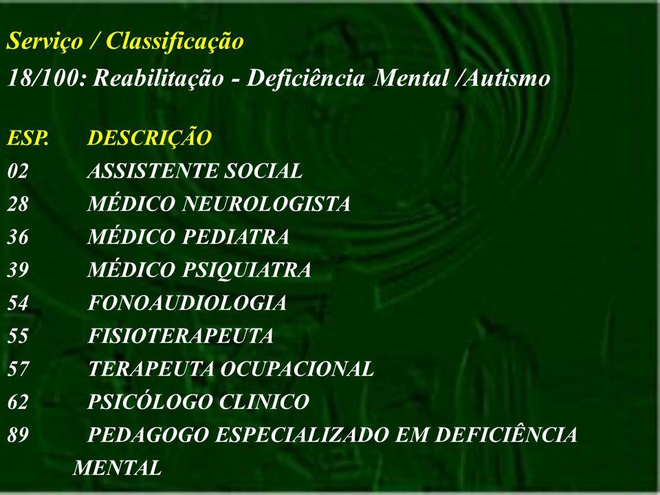 Serviço / Classificação 18/100: Reabilitação - Deficiência Mental /Autismo ESP.DESCRIÇÃO 02ASSISTENTE SOCIAL 28MÉDICO NEUROLOGISTA 36MÉDICO PEDIATRA 3