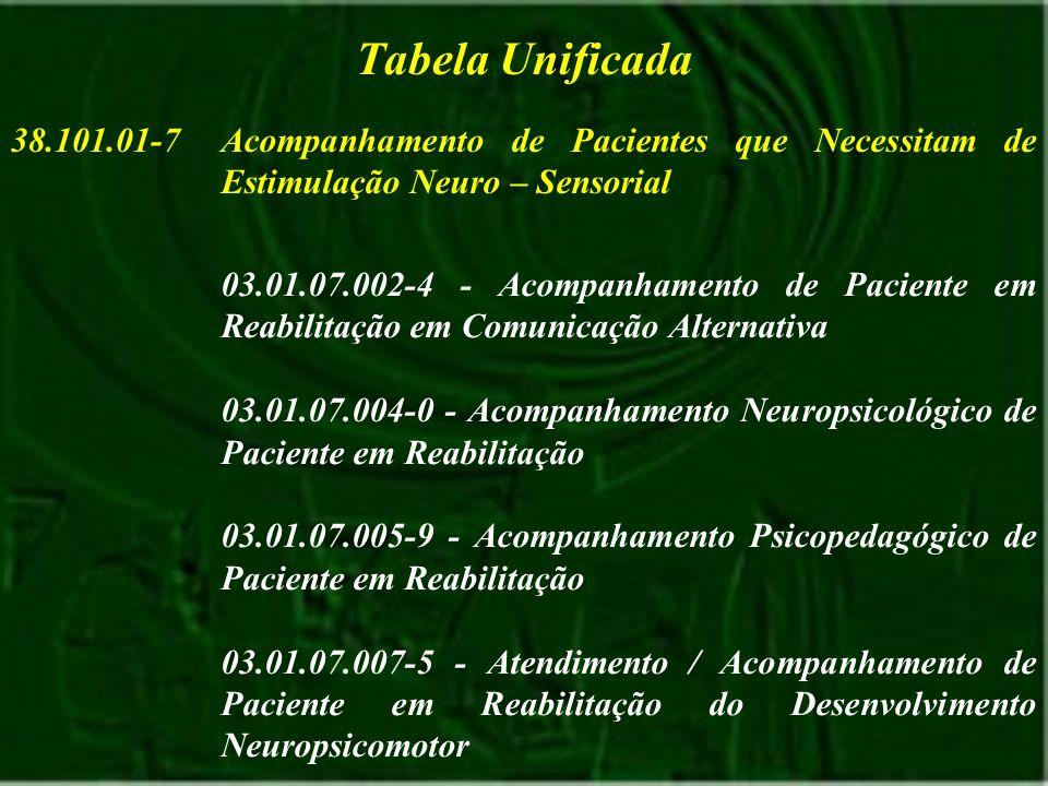Acompanhamento de Pacientes que Necessitam de Estimulação Neuro – Sensorial Tabela Unificada 03.01.07.002-4 - Acompanhamento de Paciente em Reabilitaç