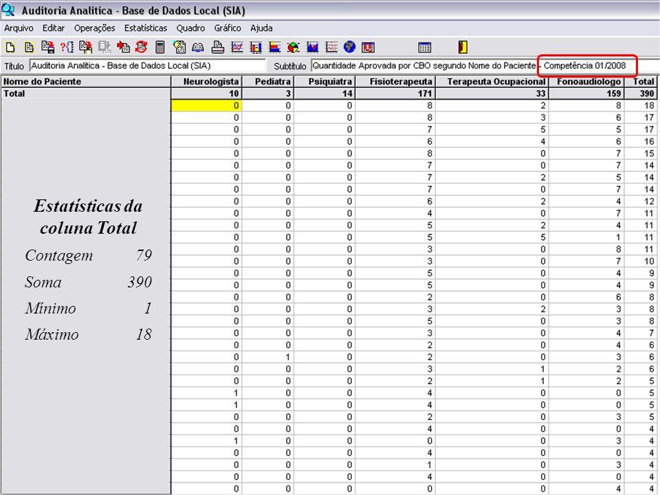 Estatísticas da coluna Total Contagem79 Soma390 Mínimo1 Máximo18