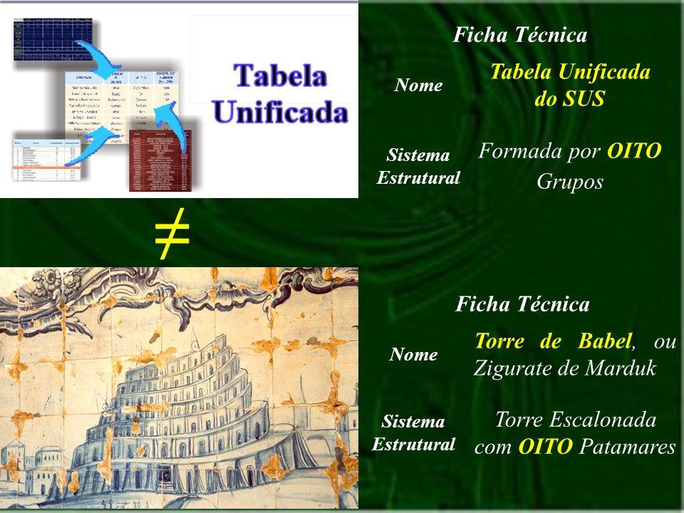 Ficha Técnica Nome Torre de Babel, ou Zigurate de Marduk Sistema Estrutural Torre Escalonada com OITO Patamares Ficha Técnica Nome Tabela Unificada do