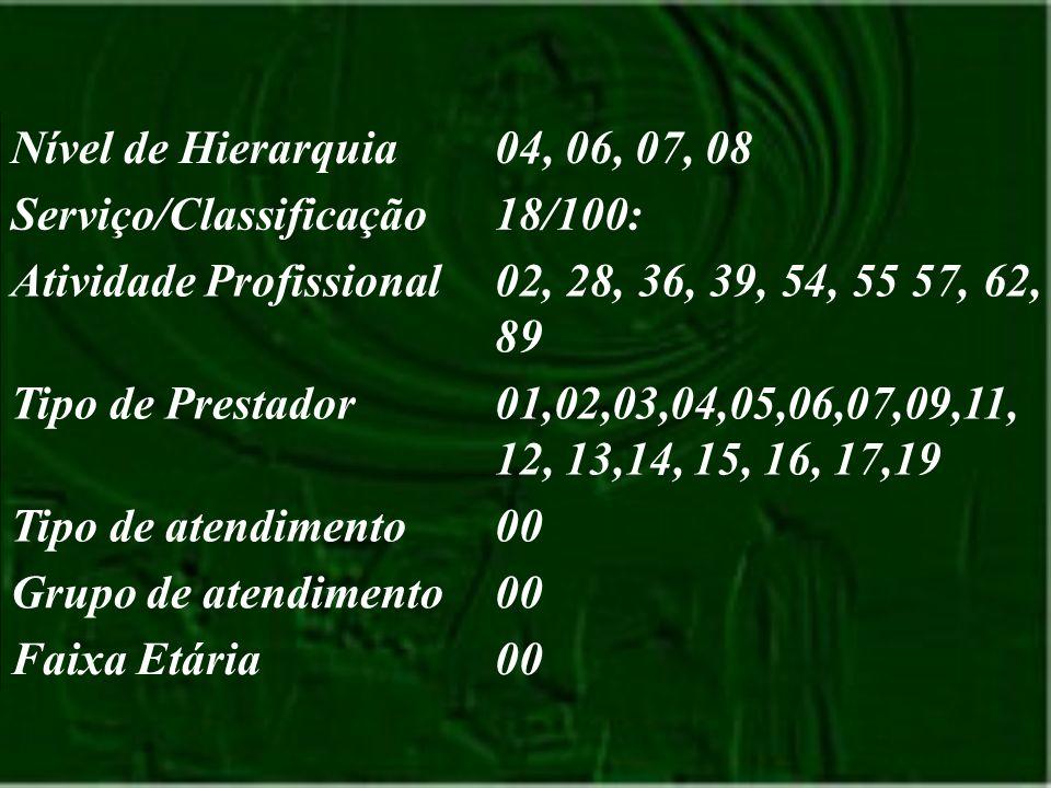 Nível de Hierarquia04, 06, 07, 08 Serviço/Classificação18/100: Atividade Profissional02, 28, 36, 39, 54, 55 57, 62, 89 Tipo de Prestador01,02,03,04,05