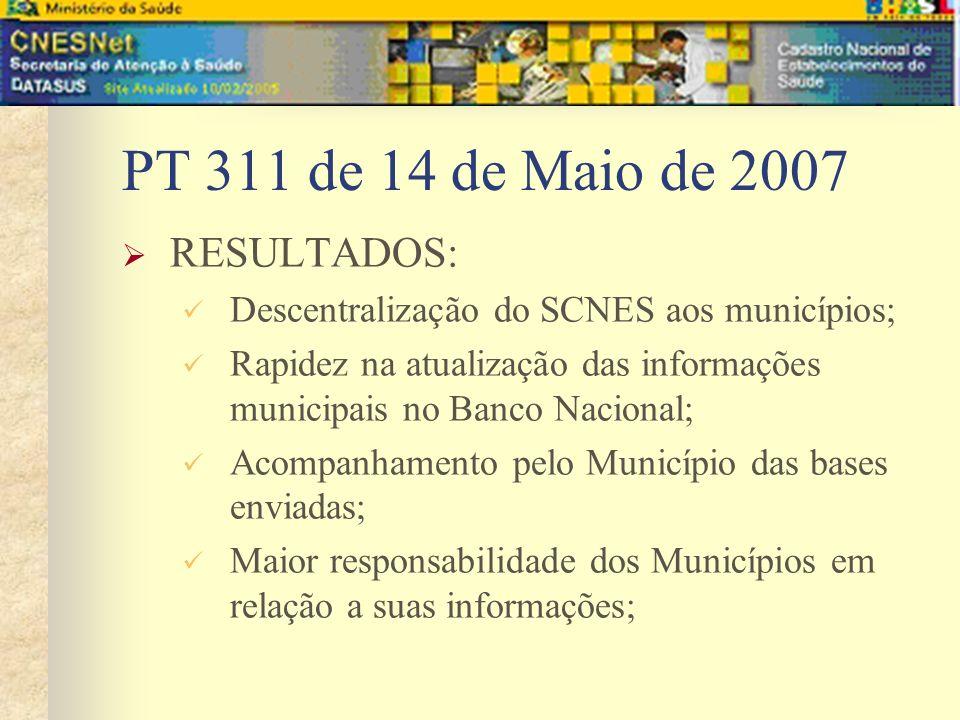 PT 311 de 14 de Maio de 2007 RESULTADOS: Descentralização do SCNES aos municípios; Rapidez na atualização das informações municipais no Banco Nacional