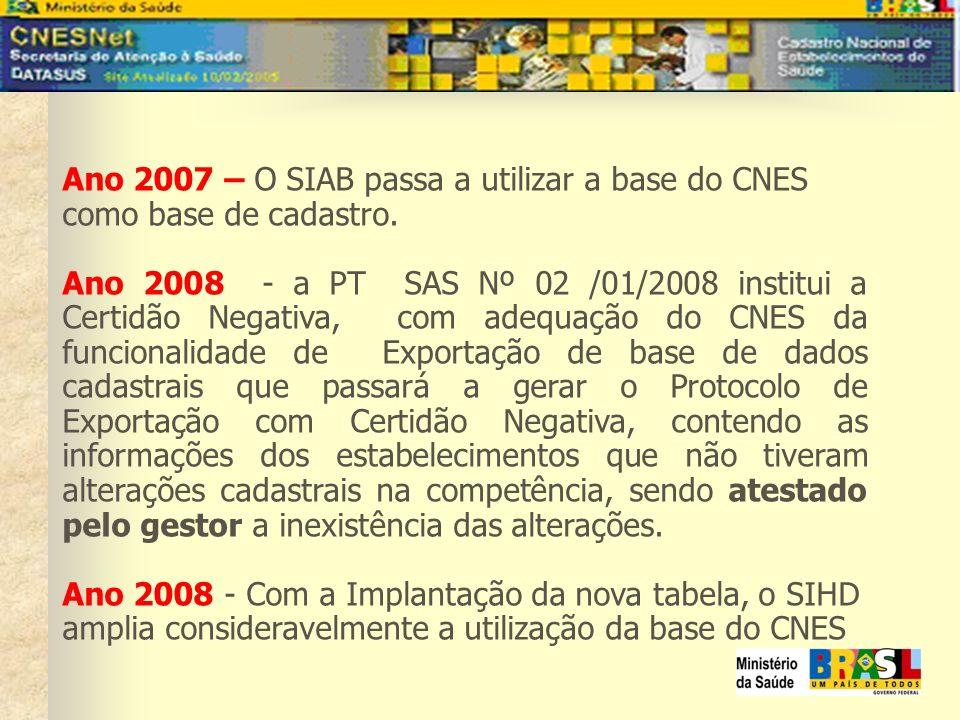 Ano 2007 – O SIAB passa a utilizar a base do CNES como base de cadastro. Ano 2008 - a PT SAS Nº 02 /01/2008 institui a Certidão Negativa, com adequaçã