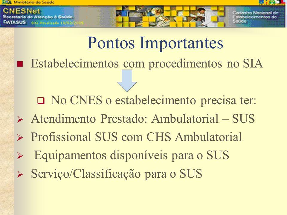 Estabelecimentos com procedimentos no SIA No CNES o estabelecimento precisa ter: Atendimento Prestado: Ambulatorial – SUS Profissional SUS com CHS Amb