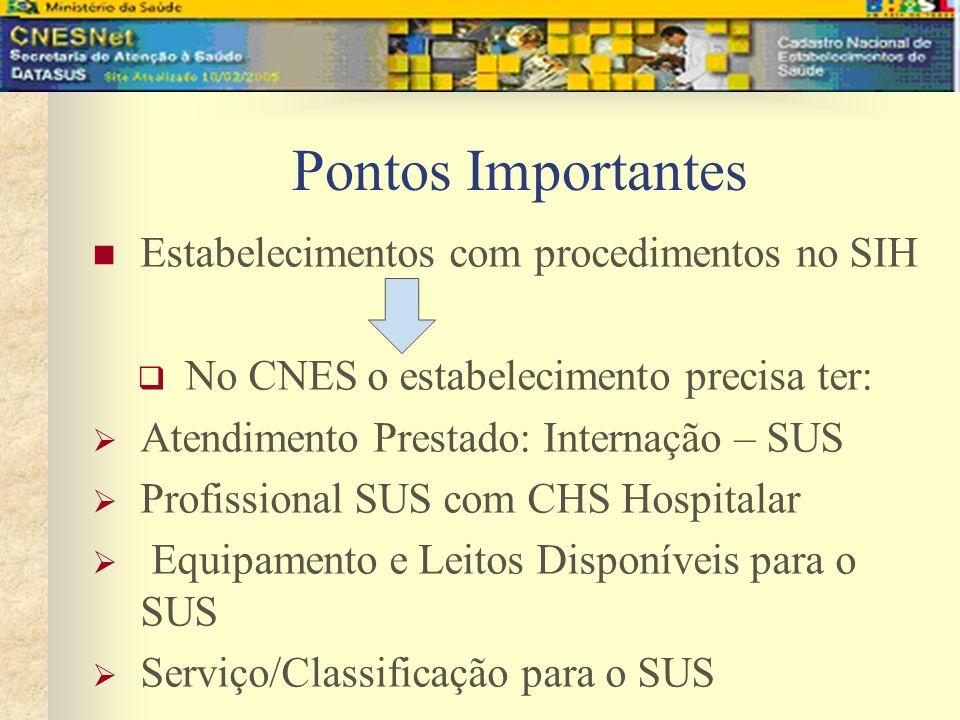 Estabelecimentos com procedimentos no SIH No CNES o estabelecimento precisa ter: Atendimento Prestado: Internação – SUS Profissional SUS com CHS Hospi