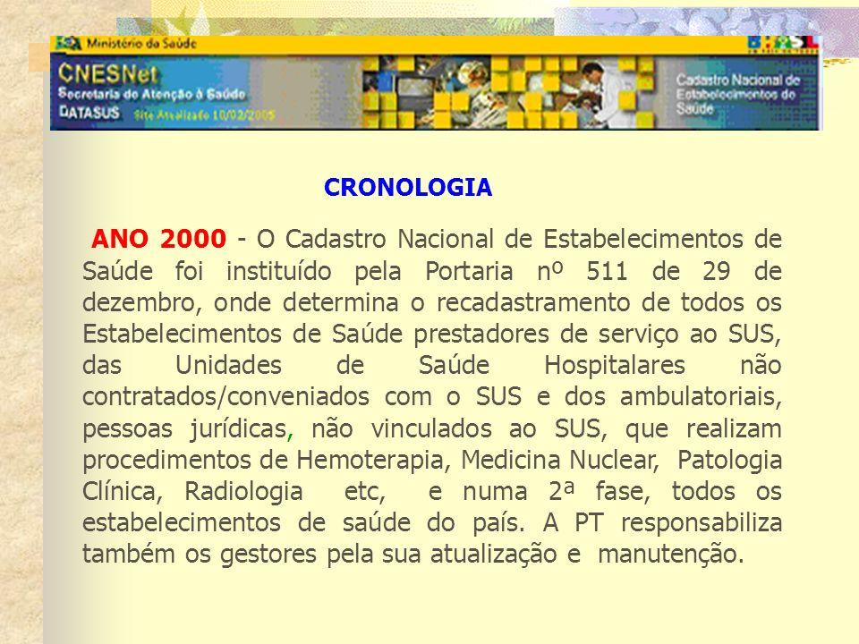 ANO 2000 - O Cadastro Nacional de Estabelecimentos de Saúde foi instituído pela Portaria nº 511 de 29 de dezembro, onde determina o recadastramento de