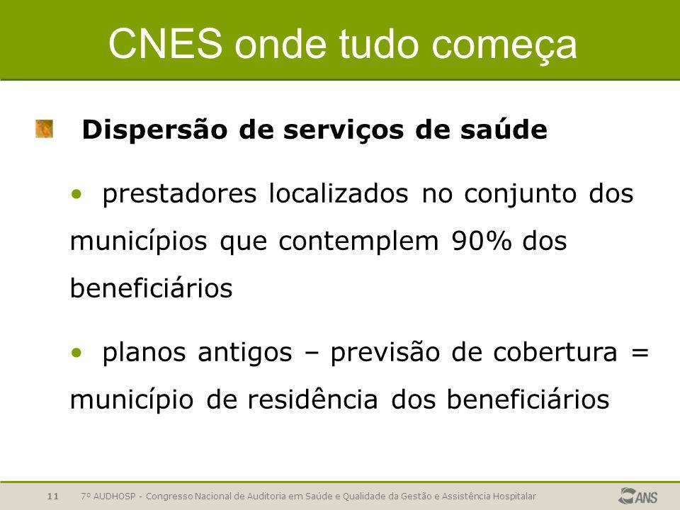 7º AUDHOSP - Congresso Nacional de Auditoria em Saúde e Qualidade da Gestão e Assistência Hospitalar11 CNES onde tudo começa Dispersão de serviços de