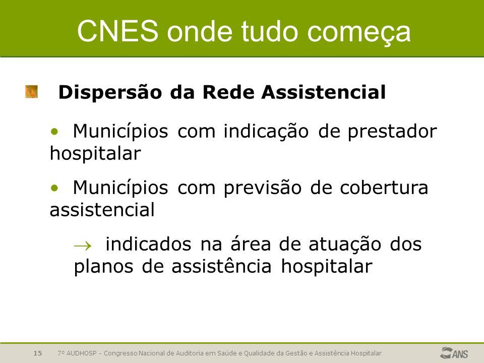 7º AUDHOSP - Congresso Nacional de Auditoria em Saúde e Qualidade da Gestão e Assistência Hospitalar15 CNES onde tudo começa Dispersão da Rede Assiste