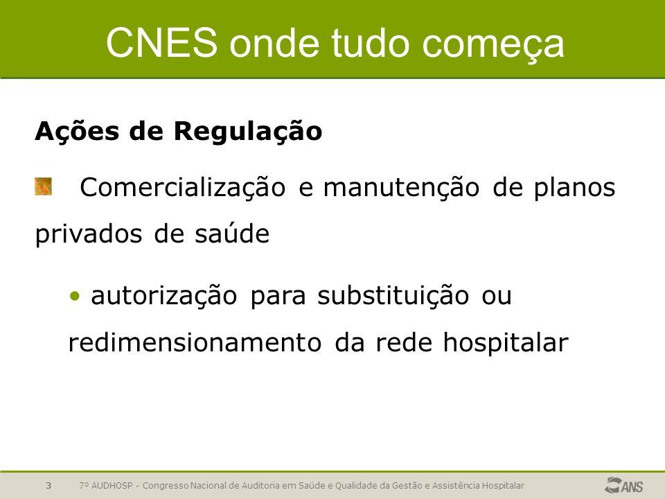 7º AUDHOSP - Congresso Nacional de Auditoria em Saúde e Qualidade da Gestão e Assistência Hospitalar3 CNES onde tudo começa Ações de Regulação Comerci