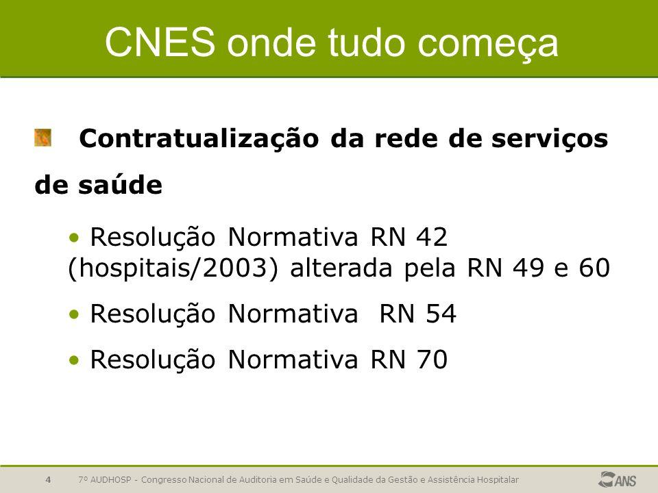 7º AUDHOSP - Congresso Nacional de Auditoria em Saúde e Qualidade da Gestão e Assistência Hospitalar4 CNES onde tudo começa Contratualização da rede d