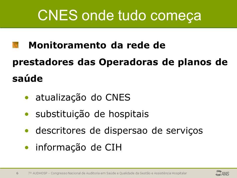 7º AUDHOSP - Congresso Nacional de Auditoria em Saúde e Qualidade da Gestão e Assistência Hospitalar6 CNES onde tudo começa Monitoramento da rede de p