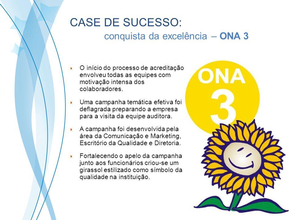 CASE DE SUCESSO: A conquista da excelência – ONA 3 O início do processo de acreditação envolveu todas as equipes com motivação intensa dos colaborador