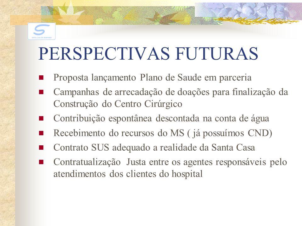 PERSPECTIVAS FUTURAS Proposta lançamento Plano de Saude em parceria Campanhas de arrecadação de doações para finalização da Construção do Centro Cirúr